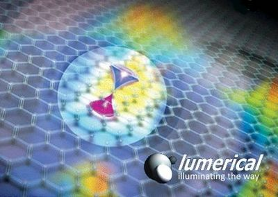 Скачать Lumerical Suite 2015a x64 [2015, ENG] бесплатно